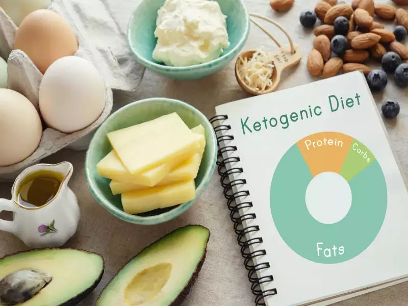A Look At The Ketogenic Diet
